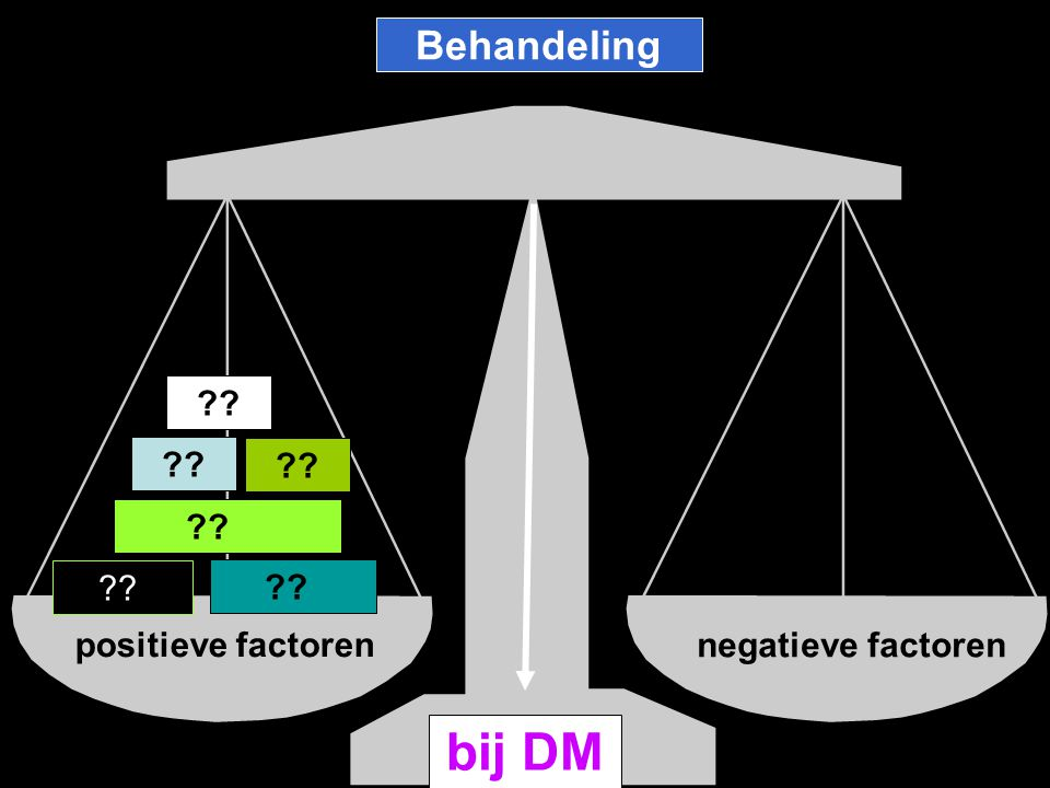 bij DM Behandeling positieve factoren