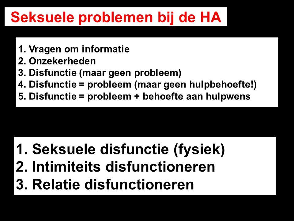 Seksuele problemen bij de HA