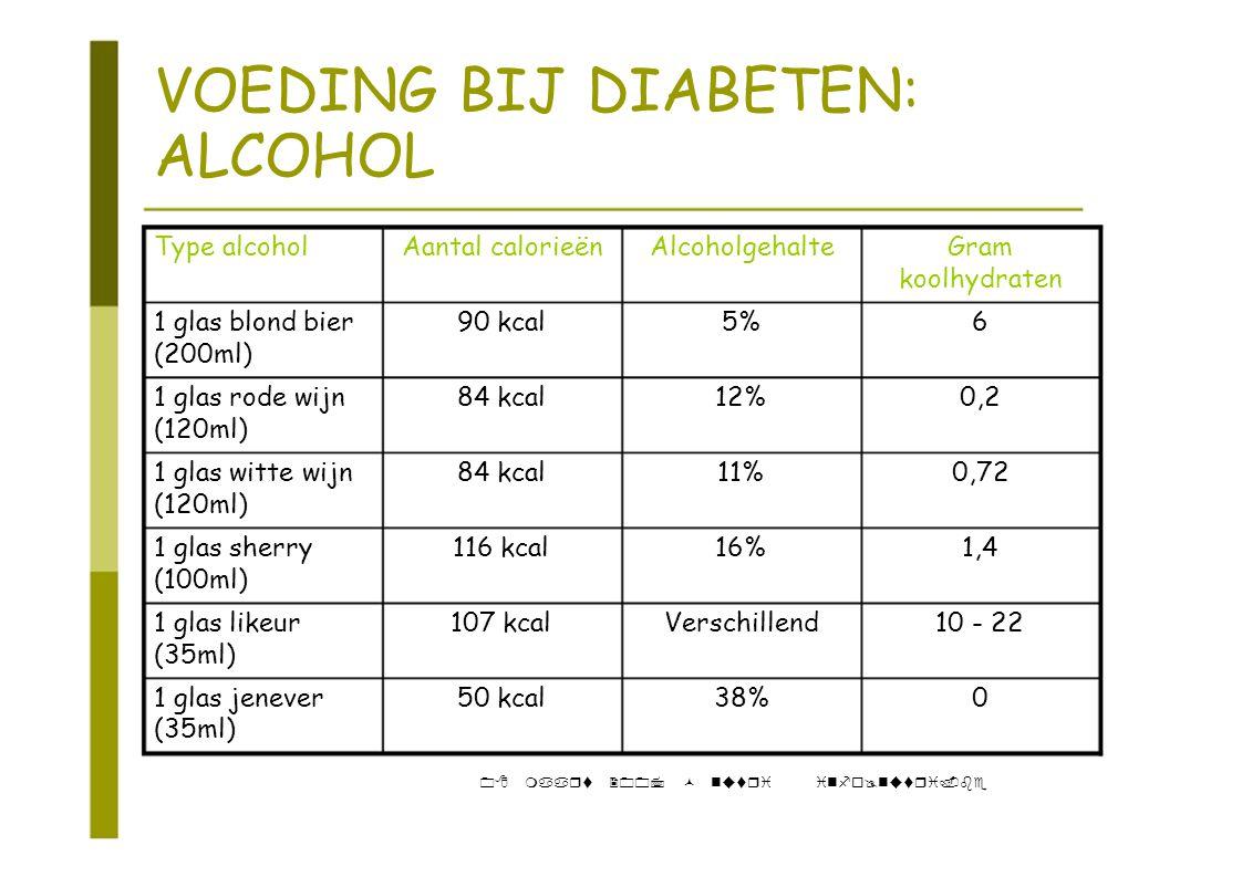 VOEDING BIJ DIABETEN: ALCOHOL