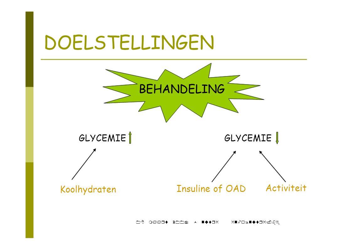 DOELSTELLINGEN BEHANDELING GLYCEMIE GLYCEMIE Koolhydraten
