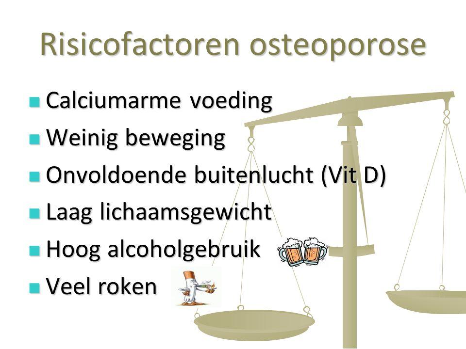 Risicofactoren osteoporose