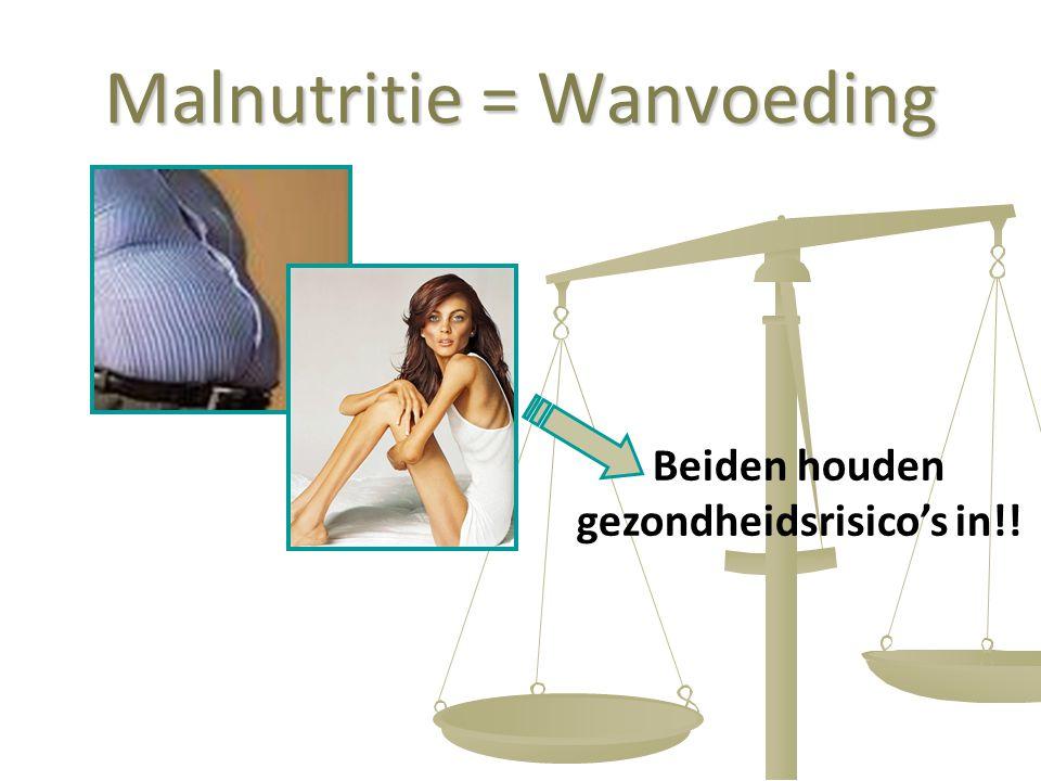 Malnutritie = Wanvoeding