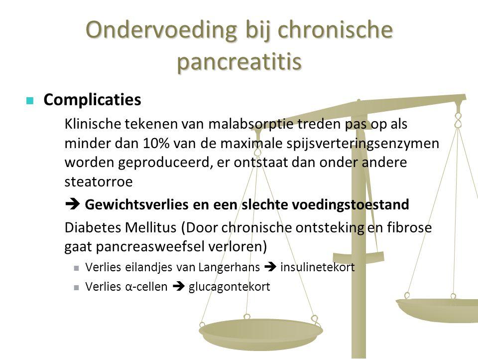 Ondervoeding bij chronische pancreatitis