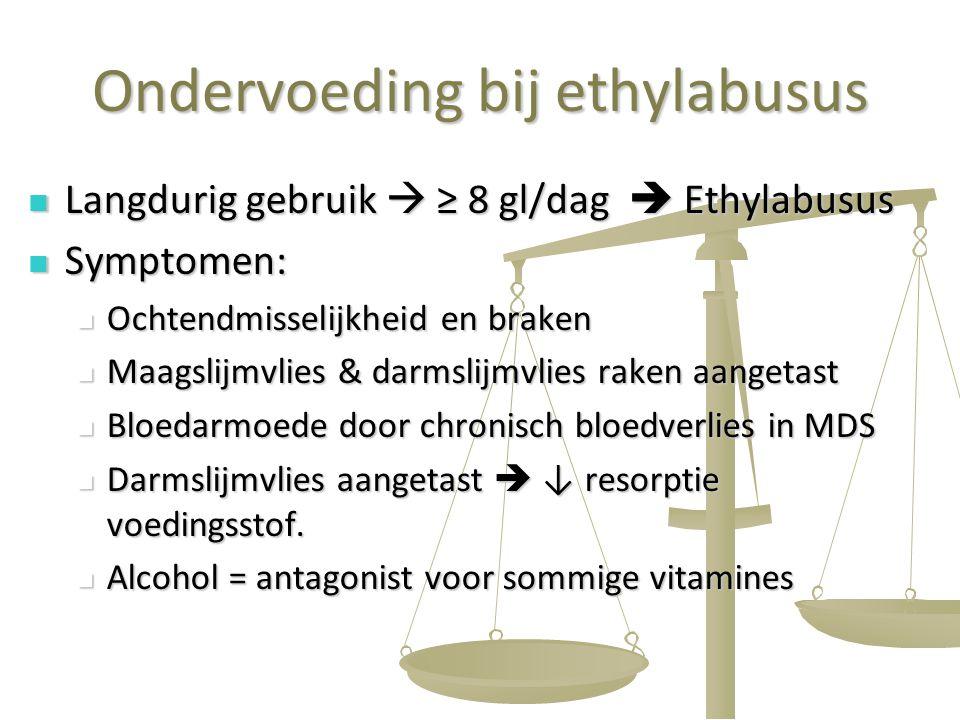 Ondervoeding bij ethylabusus