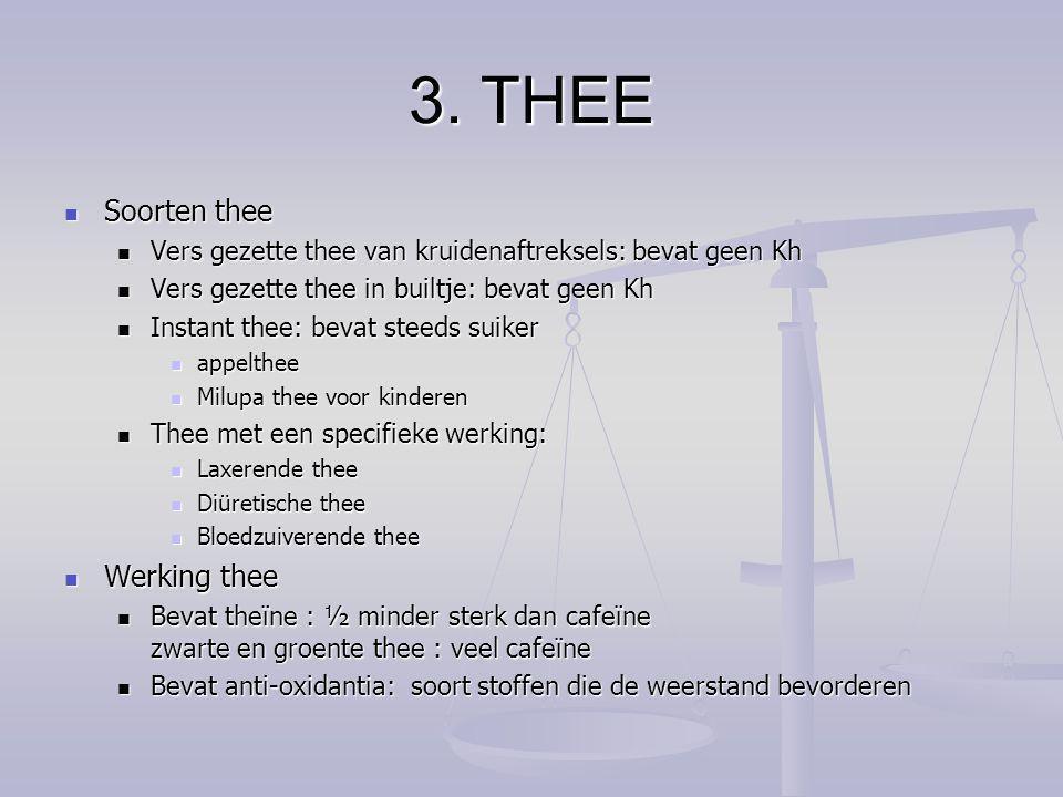 3. THEE Soorten thee Werking thee