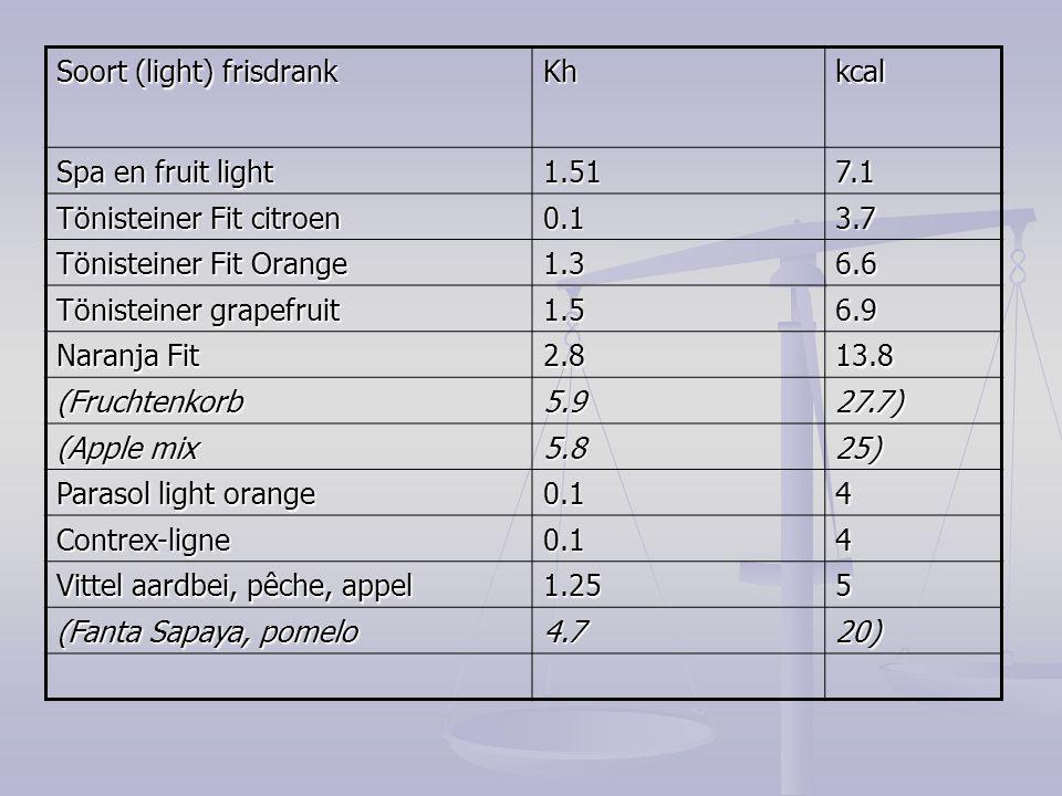 Soort (light) frisdrank