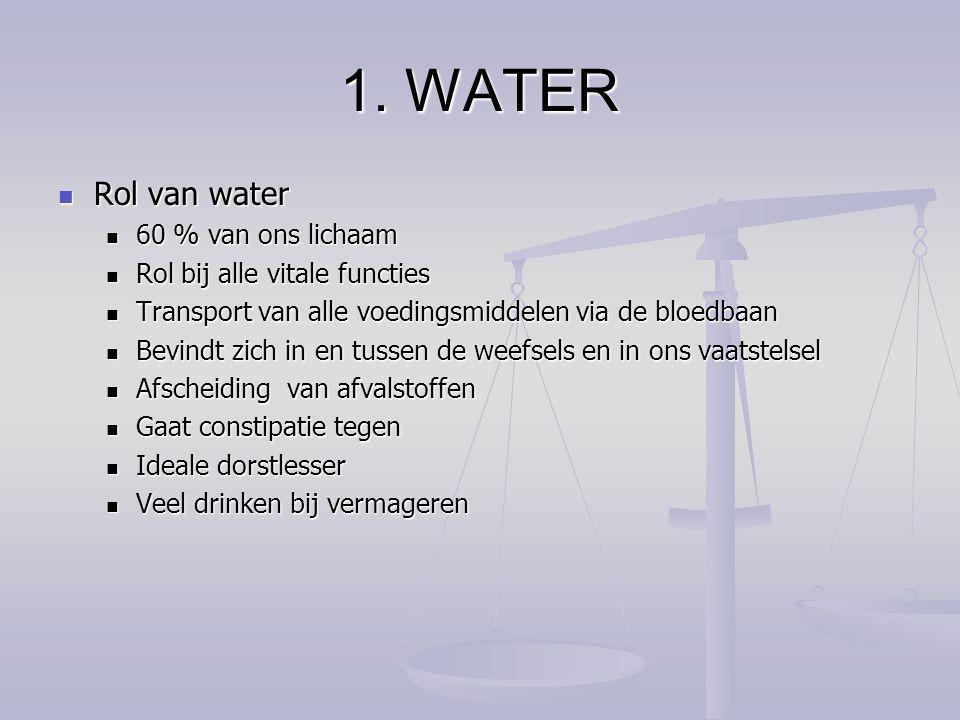 1. WATER Rol van water 60 % van ons lichaam