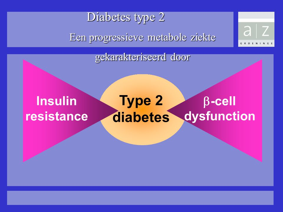 Type 2 diabetes Diabetes type 2 Insulin -cell resistance dysfunction