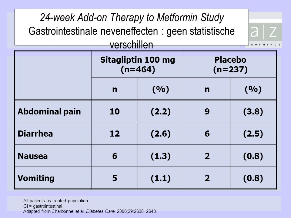 4-4-2017 24-week Add-on Therapy to Metformin Study Gastrointestinale neveneffecten : geen statistische verschillen.