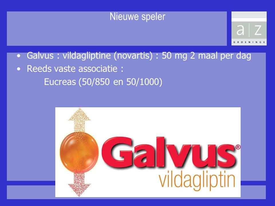 Nieuwe speler Galvus : vildagliptine (novartis) : 50 mg 2 maal per dag