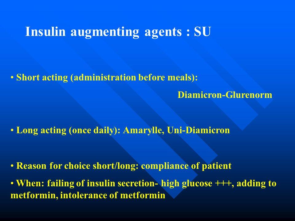 Insulin augmenting agents : SU