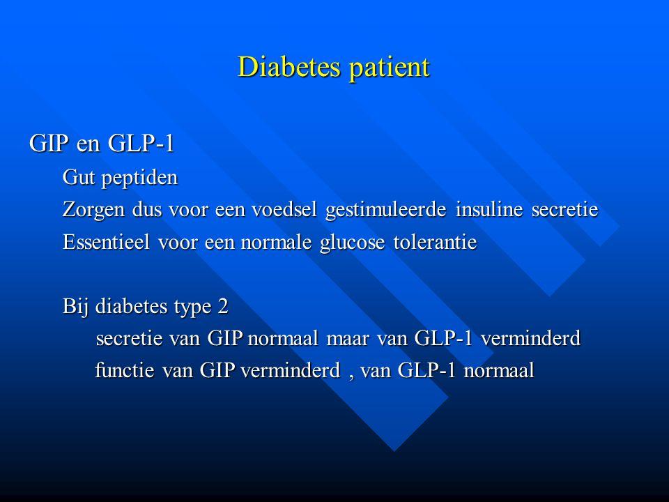 Diabetes patient GIP en GLP-1 Gut peptiden