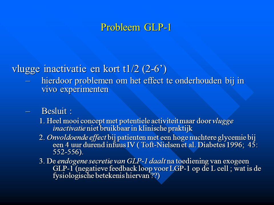 vlugge inactivatie en kort t1/2 (2-6')