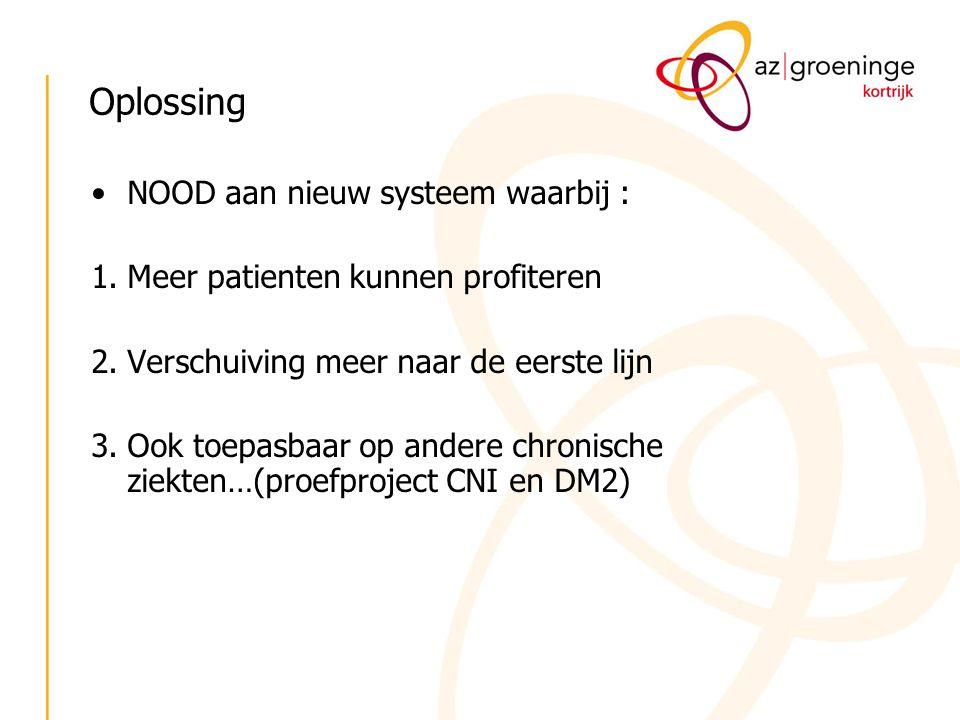 Oplossing NOOD aan nieuw systeem waarbij :