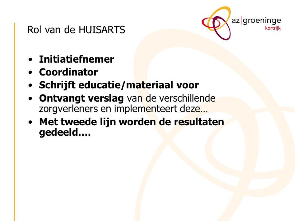 Rol van de HUISARTS Initiatiefnemer Coordinator