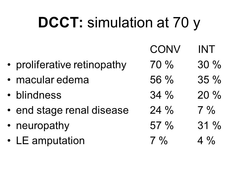 DCCT: simulation at 70 y CONV INT proliferative retinopathy 70 % 30 %