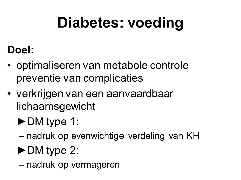 Diabetes: voeding Doel: