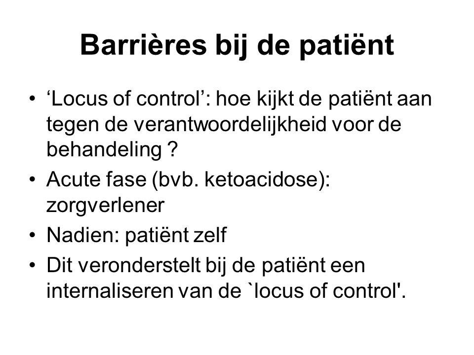 Barrières bij de patiënt