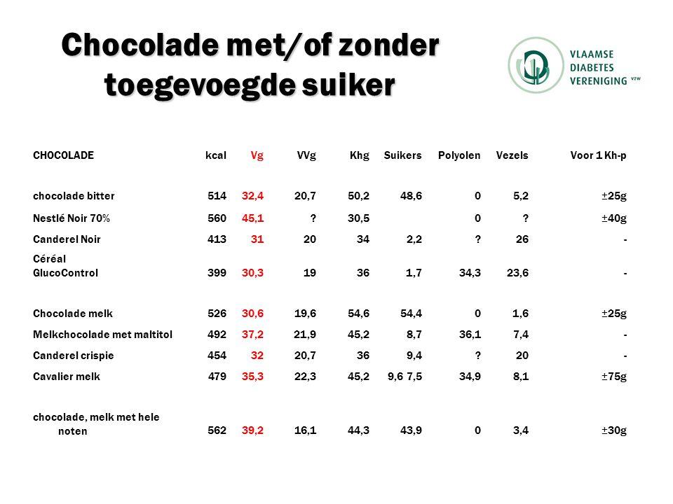 Chocolade met/of zonder toegevoegde suiker