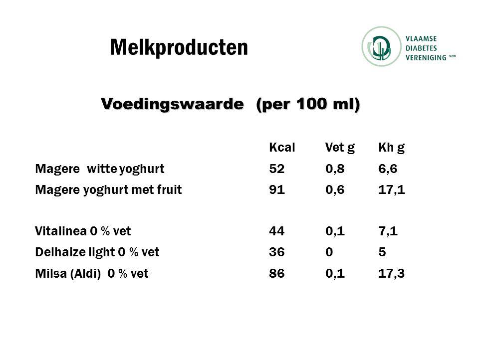 Melkproducten Voedingswaarde (per 100 ml) Kcal Vet g Kh g