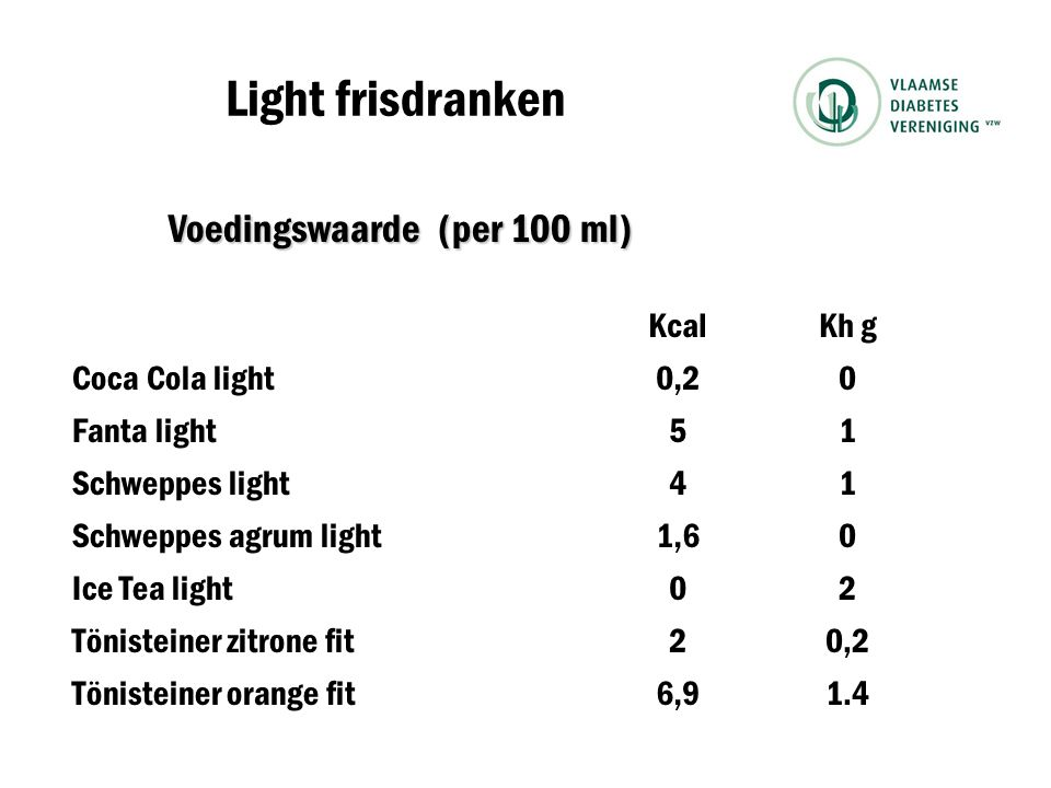 Light frisdranken Voedingswaarde (per 100 ml) Kcal Kh g
