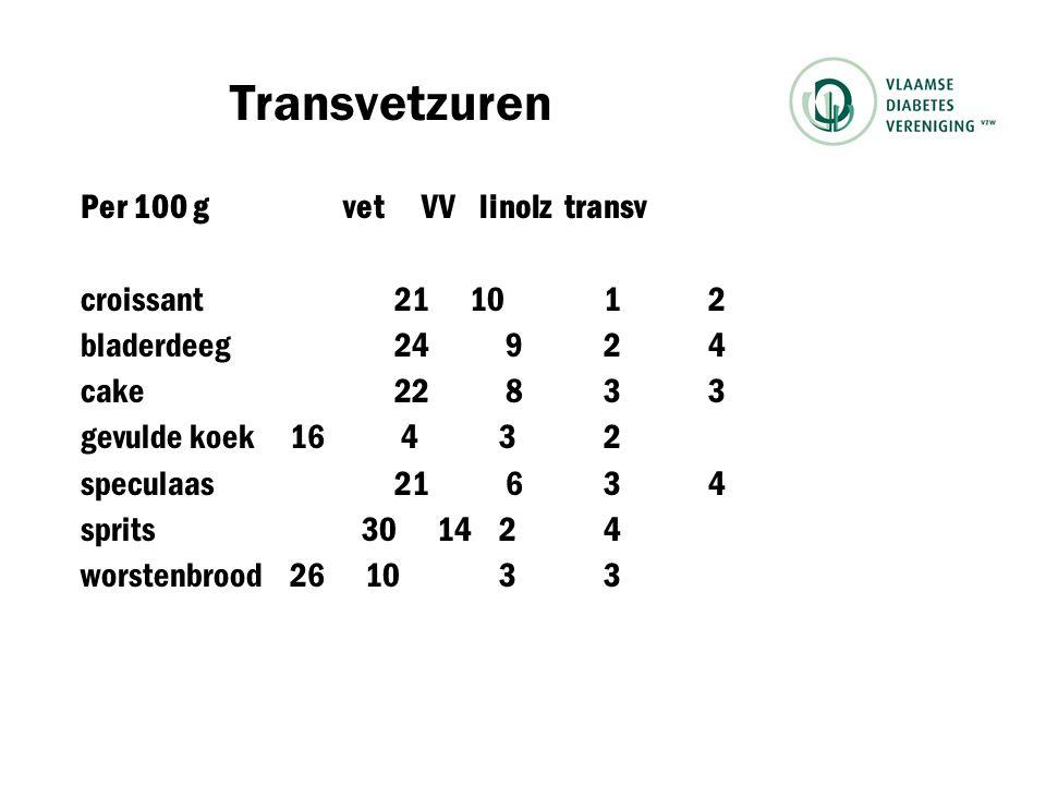 Transvetzuren Per 100 g vet VV linolz transv croissant 21 10 1 2