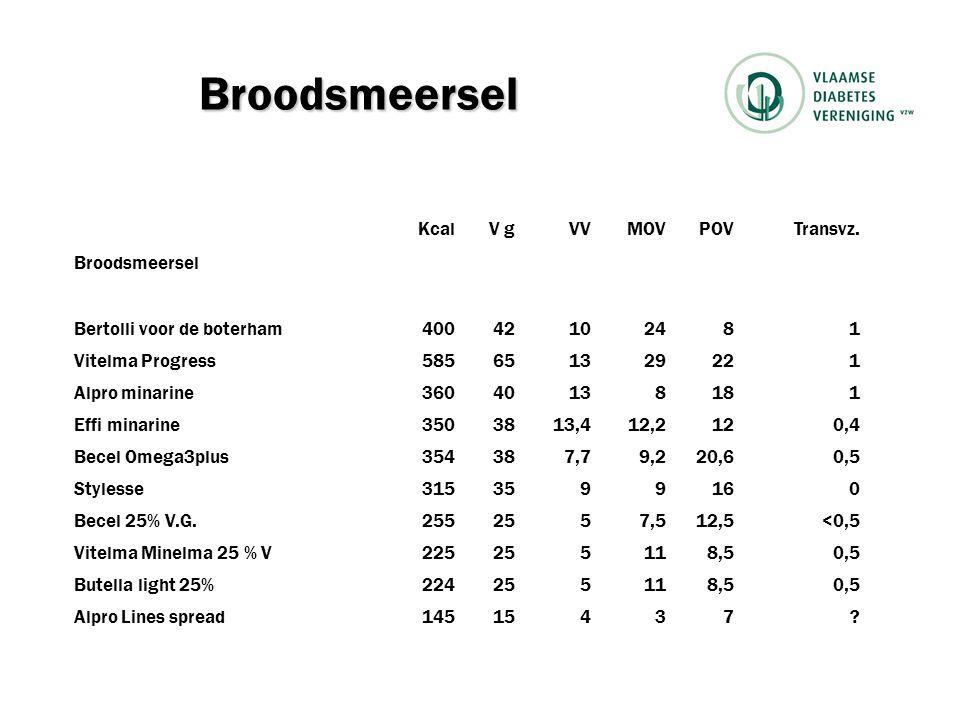 Broodsmeersel Kcal V g VV MOV POV Transvz. Broodsmeersel