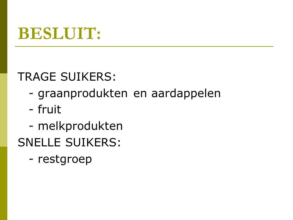 BESLUIT: TRAGE SUIKERS: - graanprodukten en aardappelen - fruit