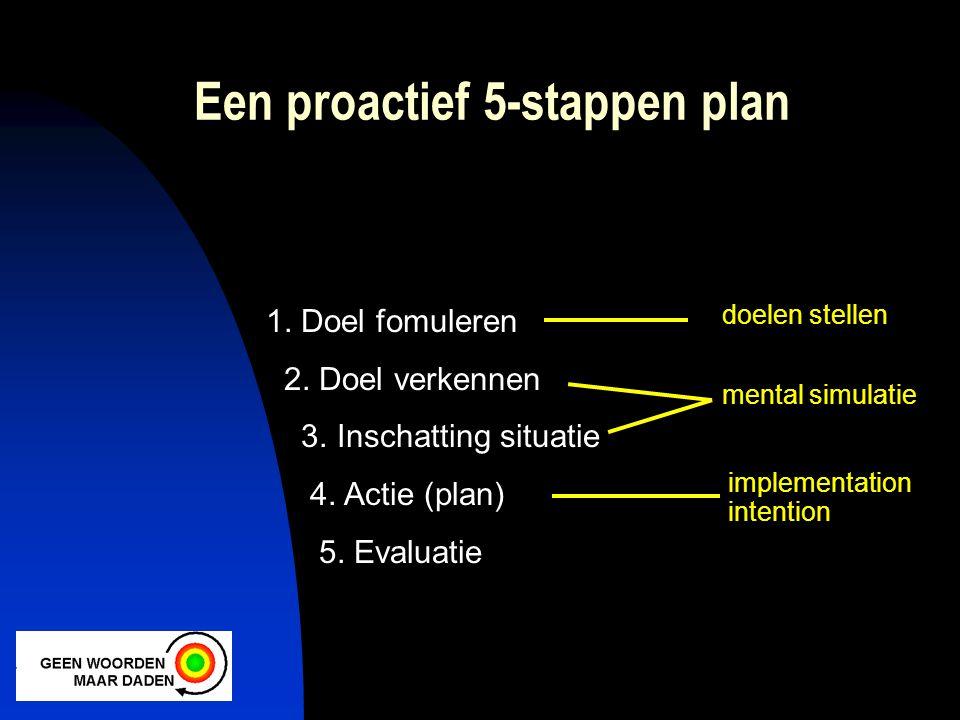 Een proactief 5-stappen plan