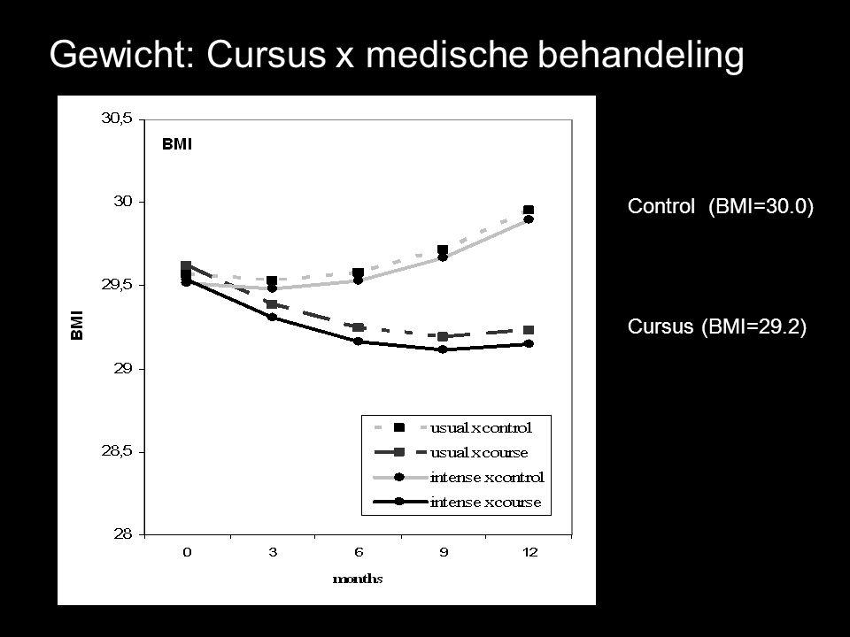 Gewicht: Cursus x medische behandeling