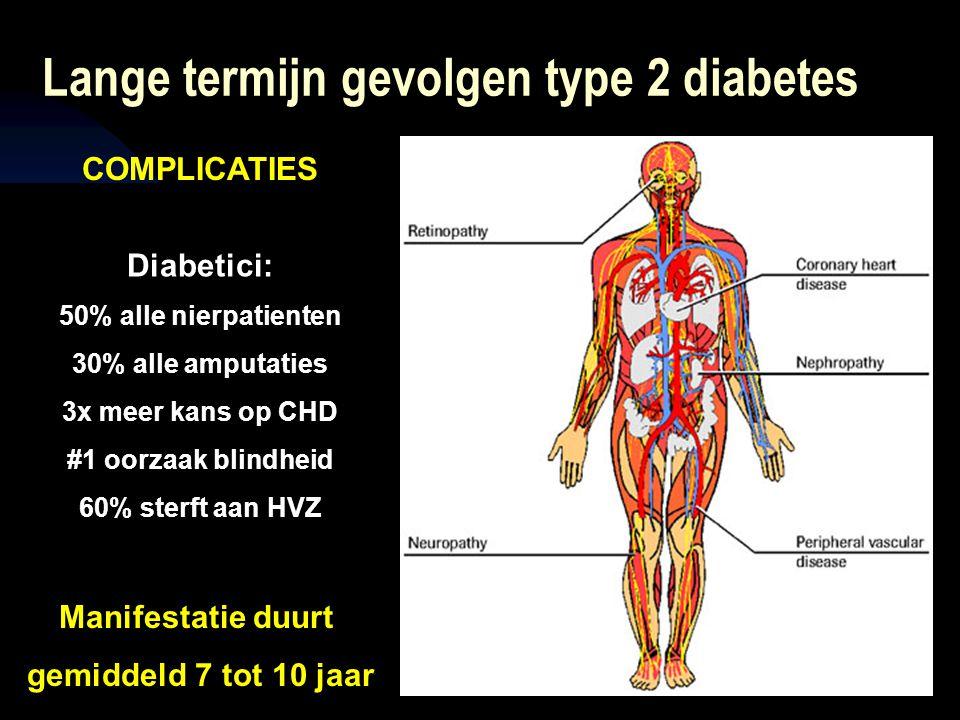 Lange termijn gevolgen type 2 diabetes