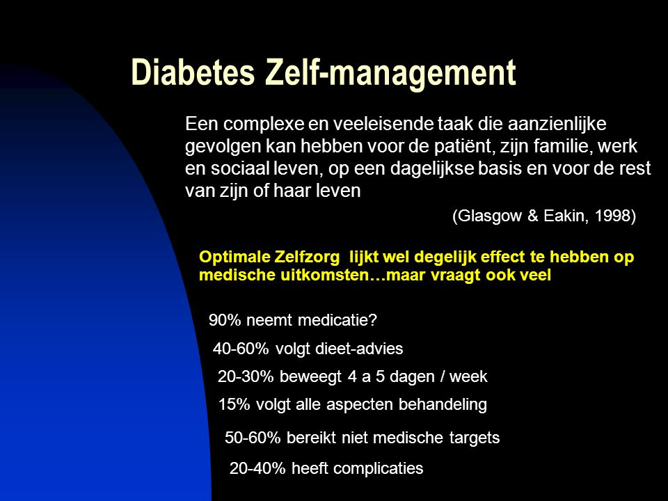 Diabetes Zelf-management
