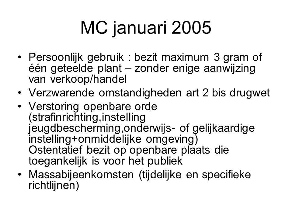 MC januari 2005 Persoonlijk gebruik : bezit maximum 3 gram of één geteelde plant – zonder enige aanwijzing van verkoop/handel.