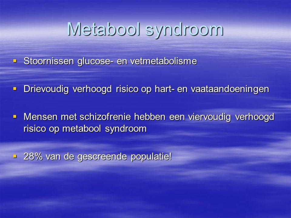 Metabool syndroom Stoornissen glucose- en vetmetabolisme