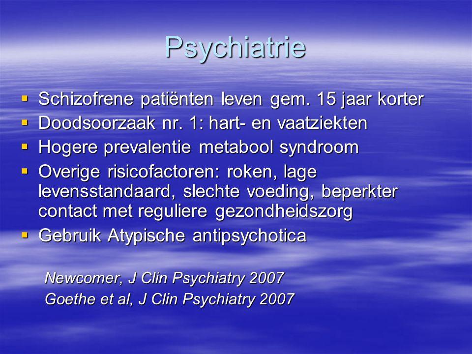 Psychiatrie Schizofrene patiënten leven gem. 15 jaar korter