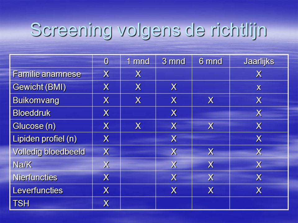 Screening volgens de richtlijn
