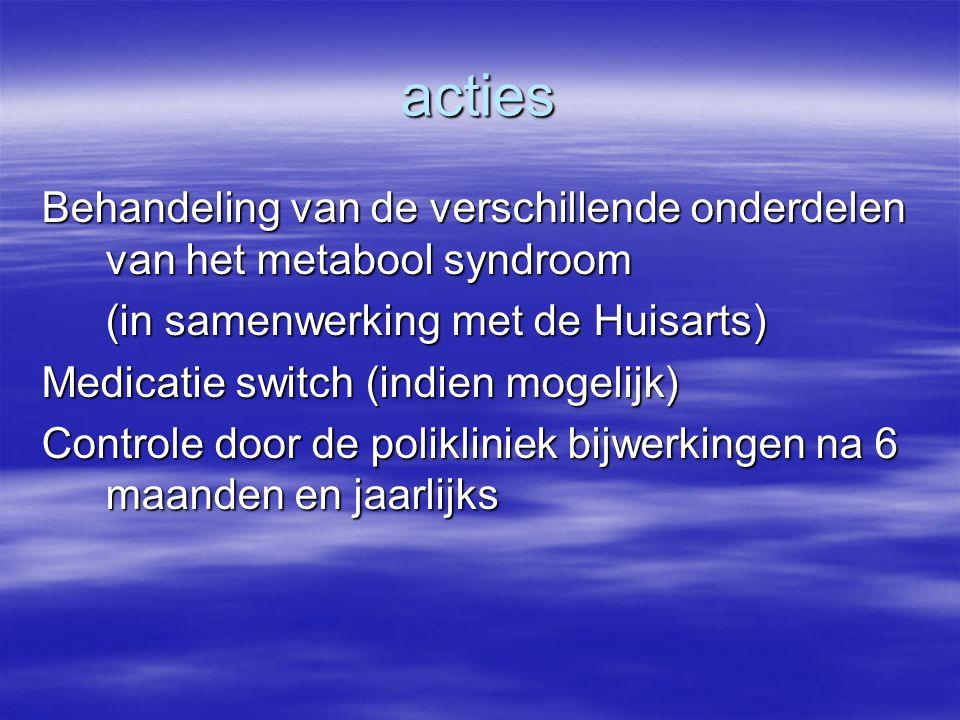 acties Behandeling van de verschillende onderdelen van het metabool syndroom. (in samenwerking met de Huisarts)