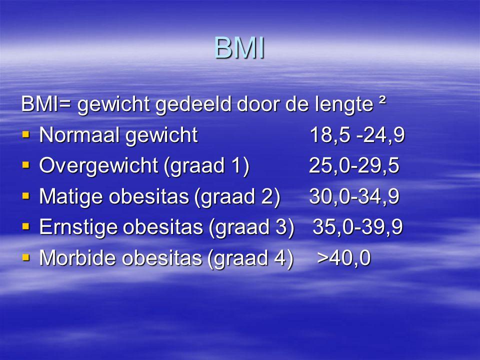 BMI BMI= gewicht gedeeld door de lengte ² Normaal gewicht 18,5 -24,9