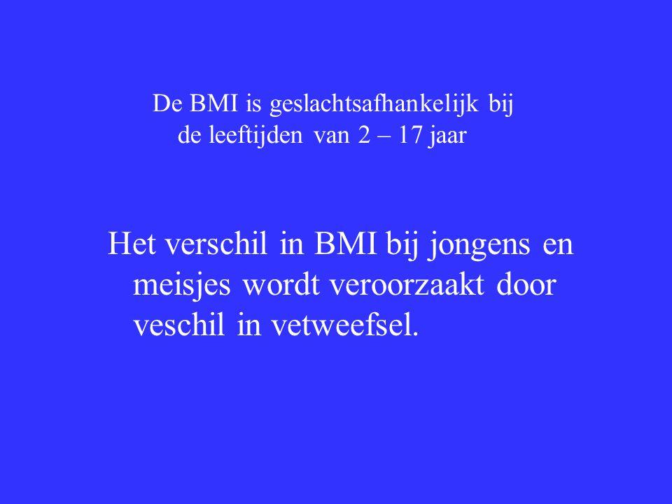 De BMI is geslachtsafhankelijk bij de leeftijden van 2 – 17 jaar