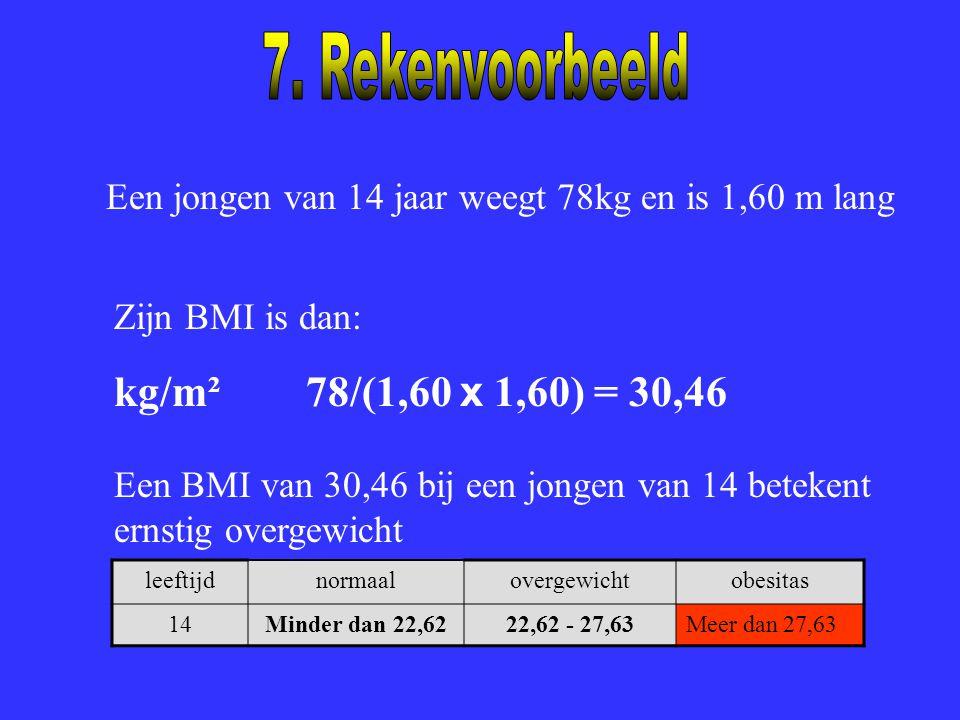 7. Rekenvoorbeeld kg/m² 78/(1,60 x 1,60) = 30,46