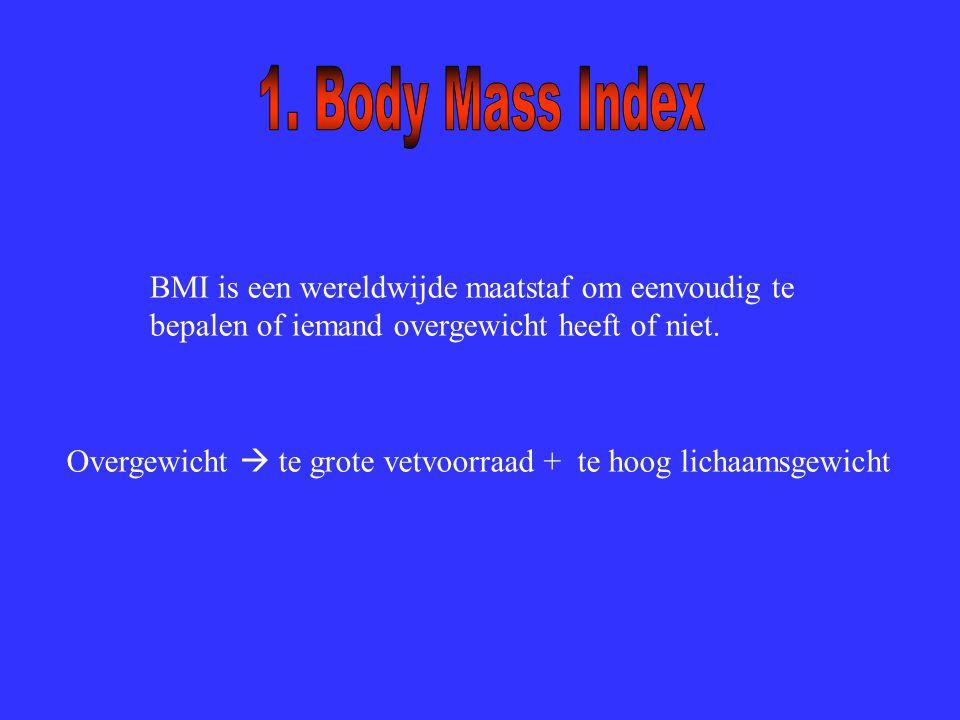 1. Body Mass Index BMI is een wereldwijde maatstaf om eenvoudig te bepalen of iemand overgewicht heeft of niet.