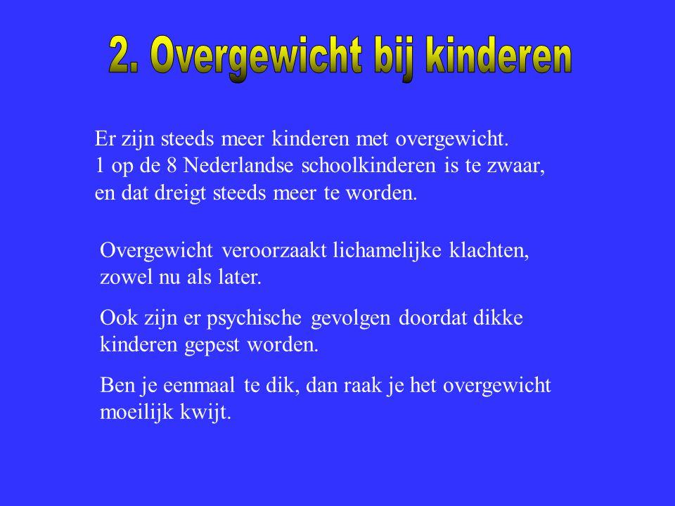 2. Overgewicht bij kinderen