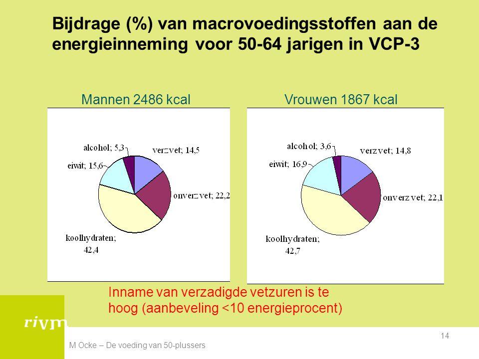 Bijdrage (%) van macrovoedingsstoffen aan de energieinneming voor 50-64 jarigen in VCP-3