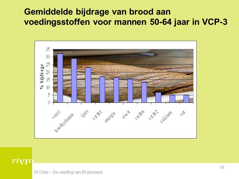 Gemiddelde bijdrage van brood aan voedingsstoffen voor mannen 50-64 jaar in VCP-3