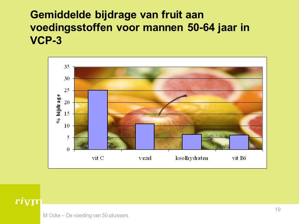 Gemiddelde bijdrage van fruit aan voedingsstoffen voor mannen 50-64 jaar in VCP-3