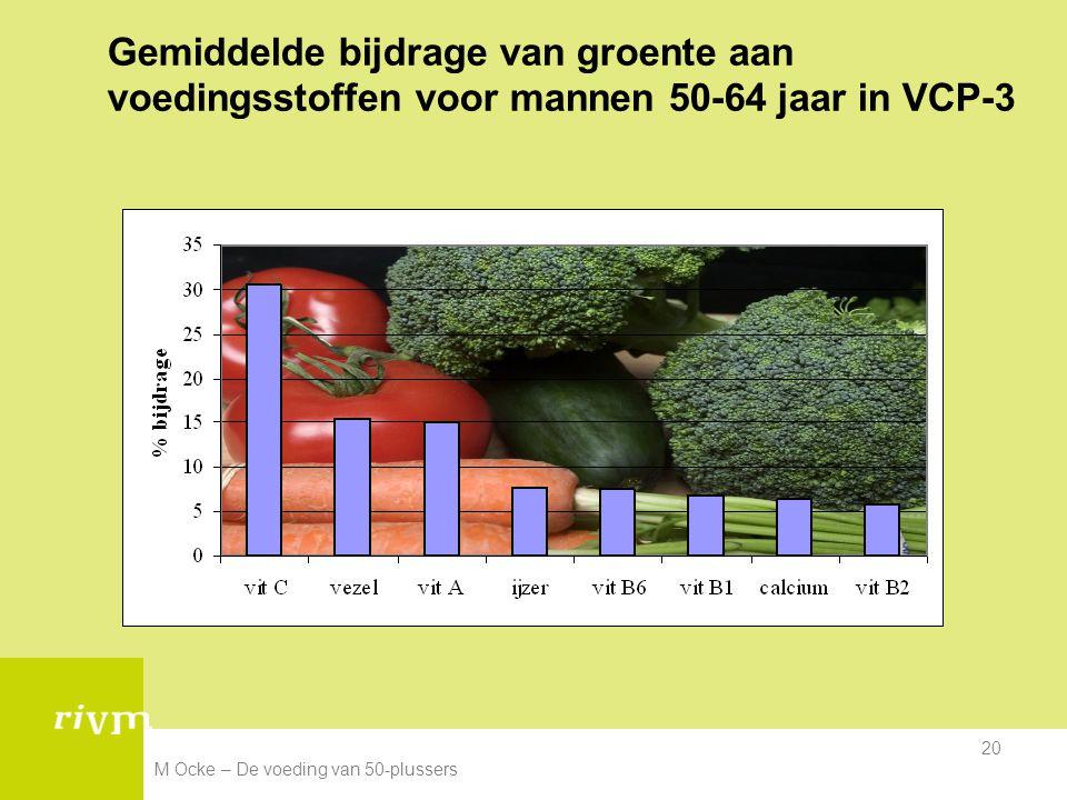 Gemiddelde bijdrage van groente aan voedingsstoffen voor mannen 50-64 jaar in VCP-3
