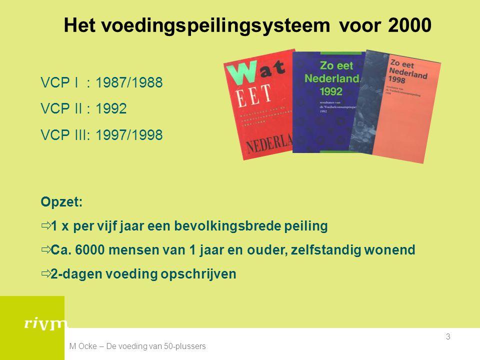 Het voedingspeilingsysteem voor 2000