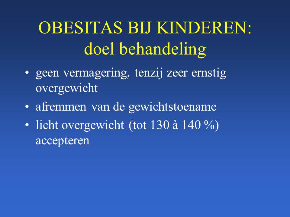OBESITAS BIJ KINDEREN: doel behandeling