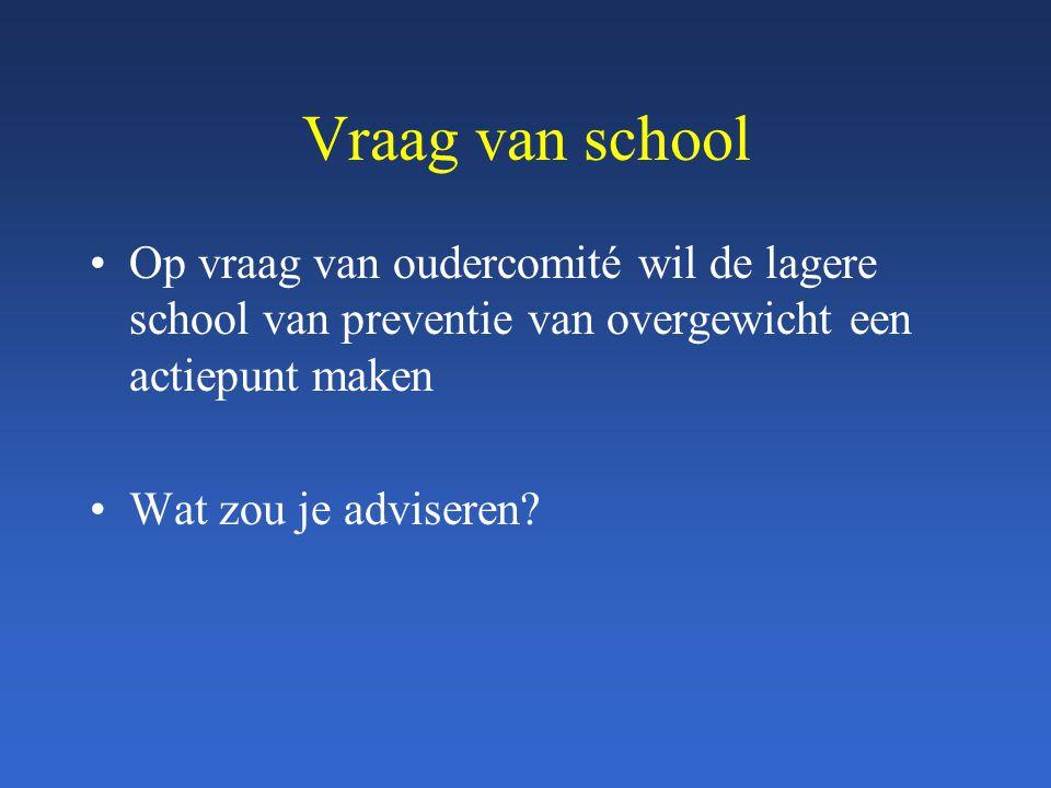 Vraag van school Op vraag van oudercomité wil de lagere school van preventie van overgewicht een actiepunt maken.