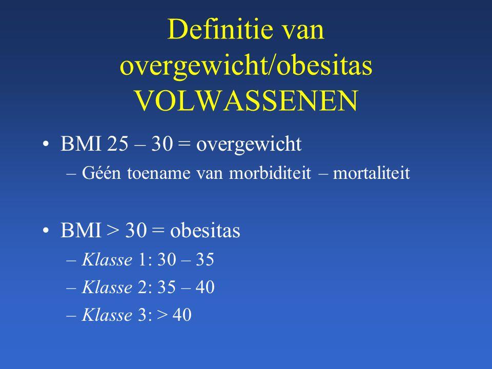 Definitie van overgewicht/obesitas VOLWASSENEN